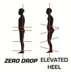 posture-diagram JPG